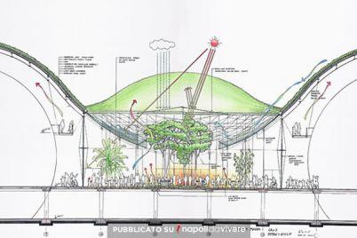 Renzo-Piano-progetta-il-nuovo-Museo-Archeologico-di-Ercolano.jpg